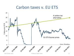 Oxford economist Dieter Helm uses this graph to show how the ETS' price crashes could be avoided with a set carbon tax. *Data*: Bloomberg. *Graph*: http://www.dieterhelm.co.uk/sites/default/files/Bruegel041012.pdf